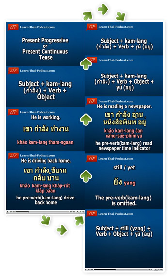 Thai Grammar Lessons